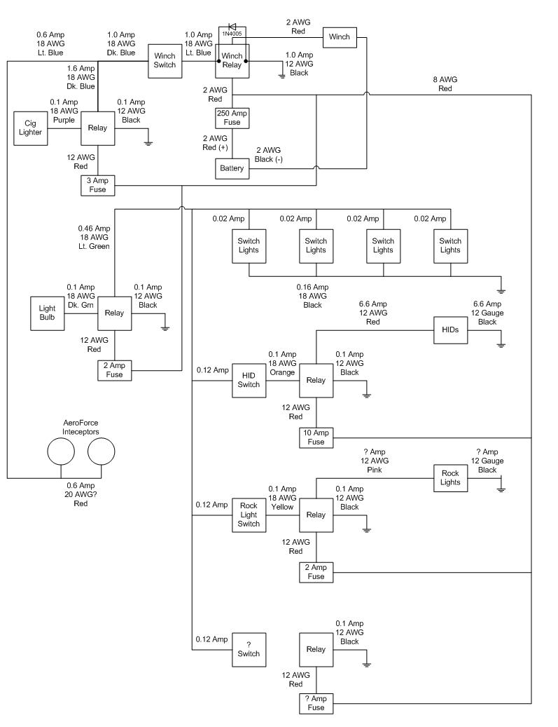 ih 1486 radio wiring diagram ih 1486 specifications wiring